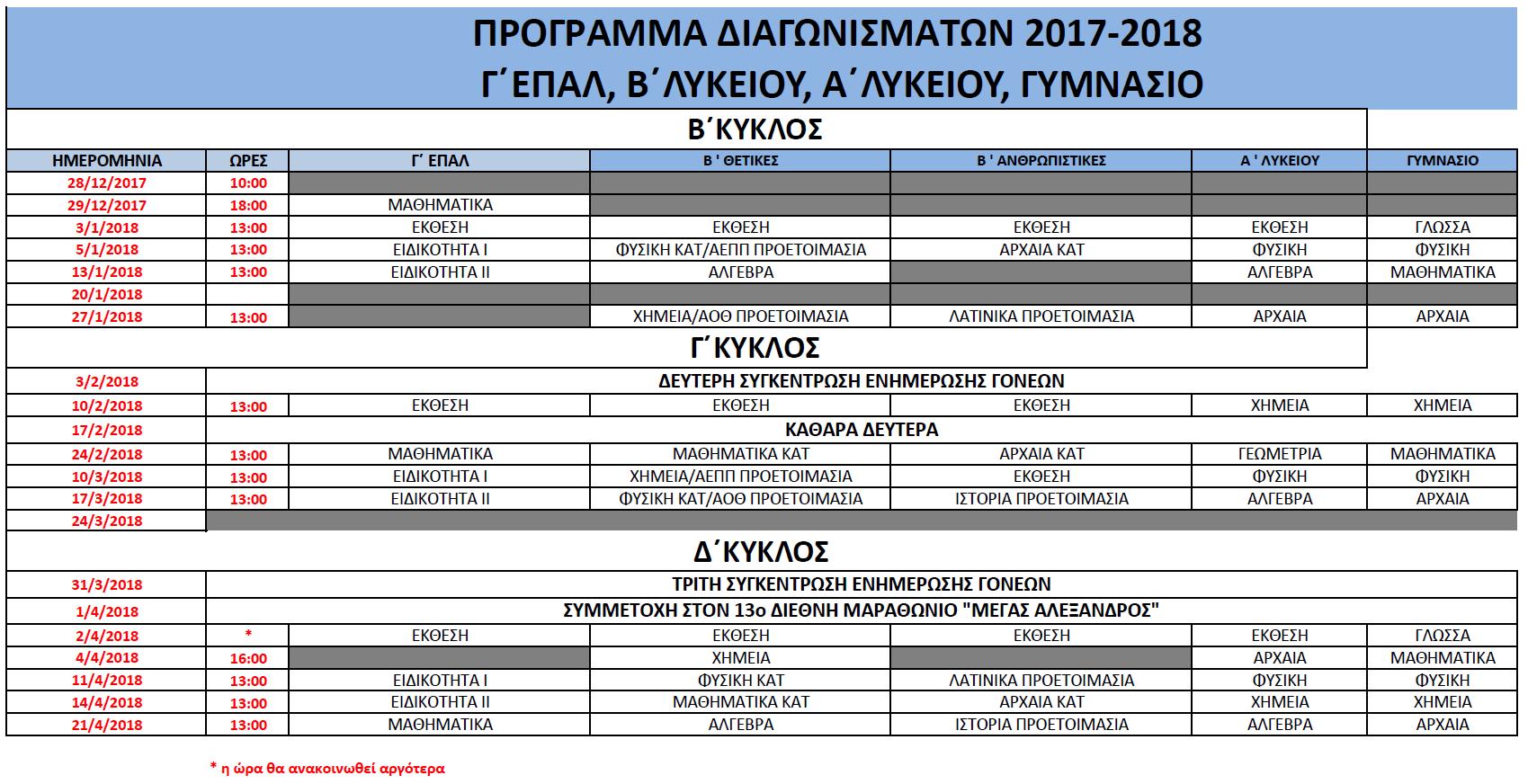 Πρόγραμμα Διαγωνισμάτων Αμπελοκήπων 1